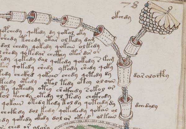 8.) The Voynich Manuscript: This has been proven as an authentic manuscript from the Middle Ages, but no one has been able to accurately decipher it. It is believed to be a medical book, however. Itt has become one of the most famous cases in the history of cryptography.
